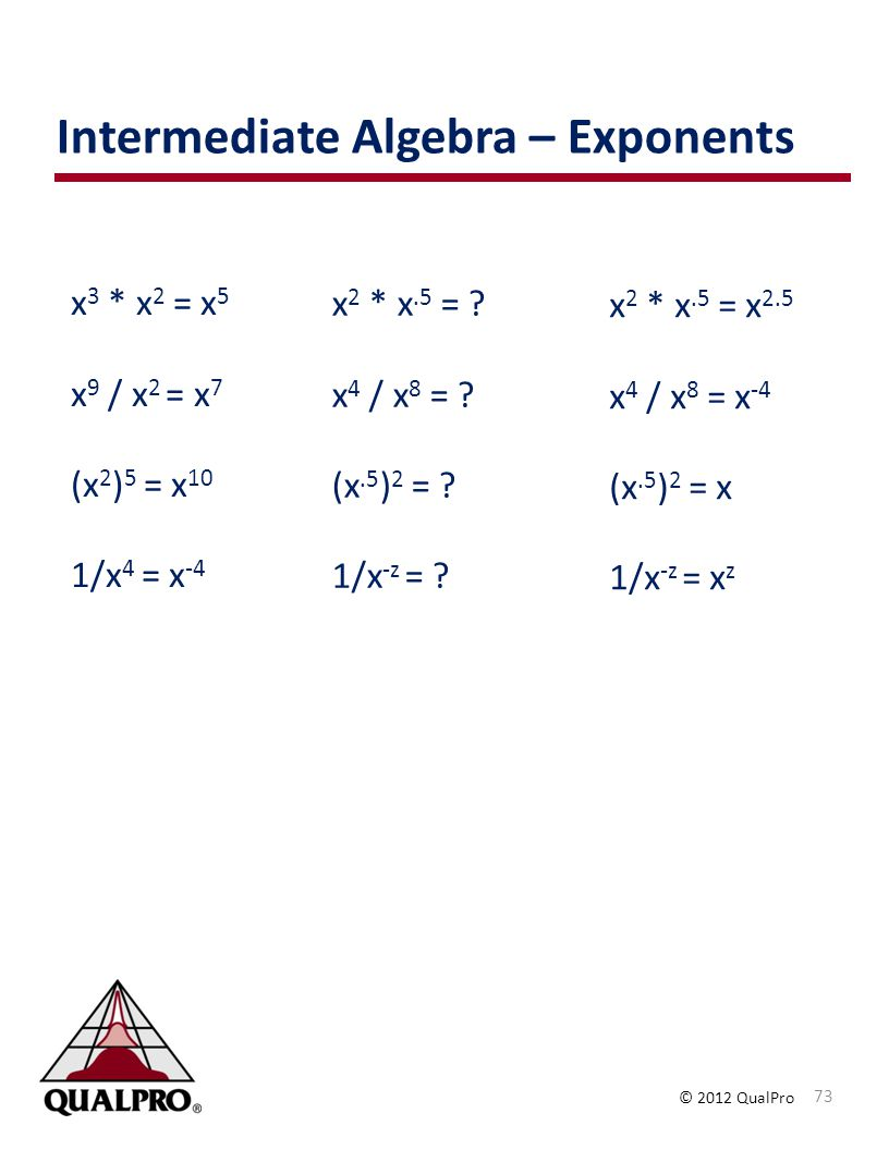 Intermediate Algebra – Exponents