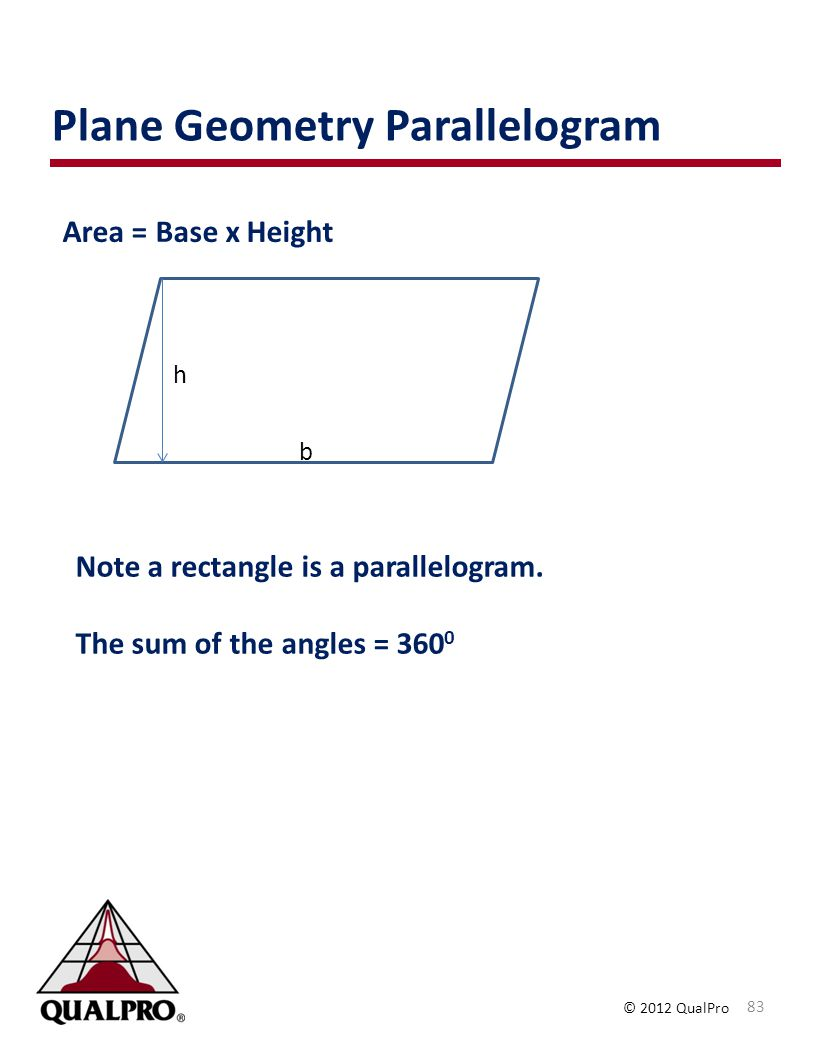 Plane Geometry Parallelogram