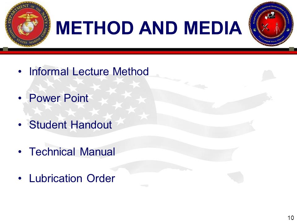 Method and media Informal Lecture Method Power Point Student Handout