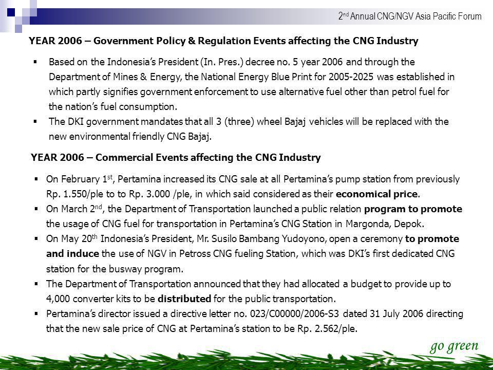 YEAR 2006 – Government Policy & Regulation Events affecting the CNG Industry