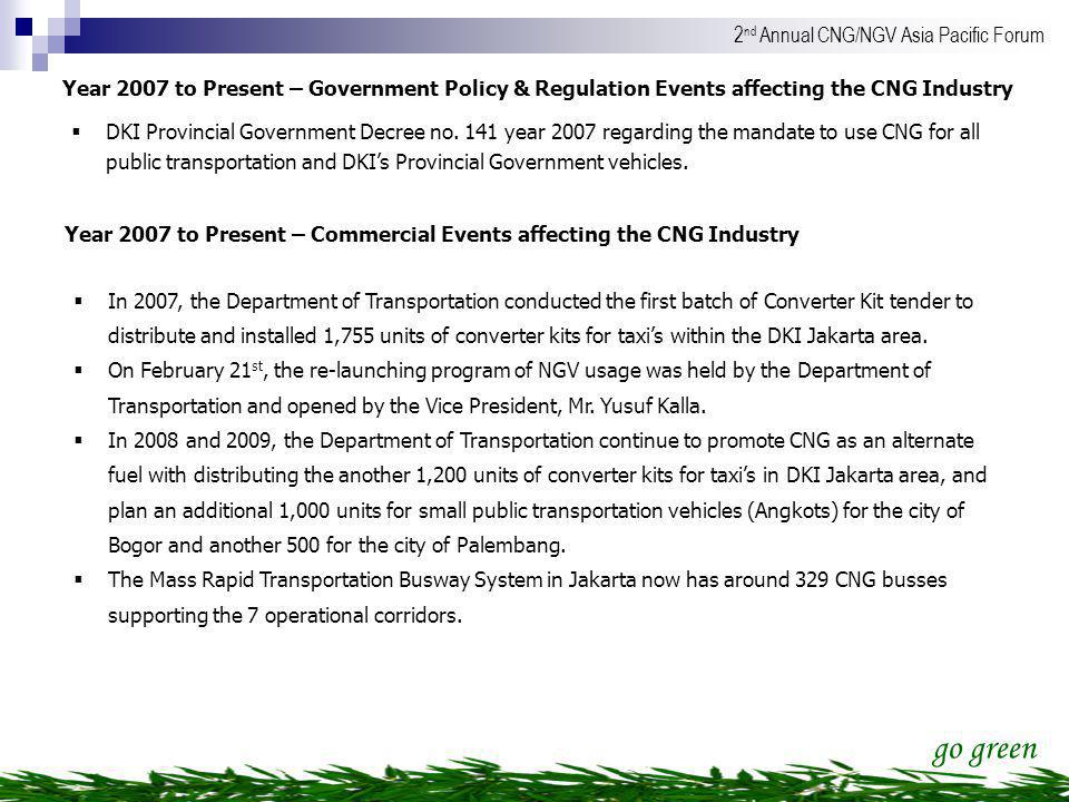 Year 2007 to Present – Government Policy & Regulation Events affecting the CNG Industry