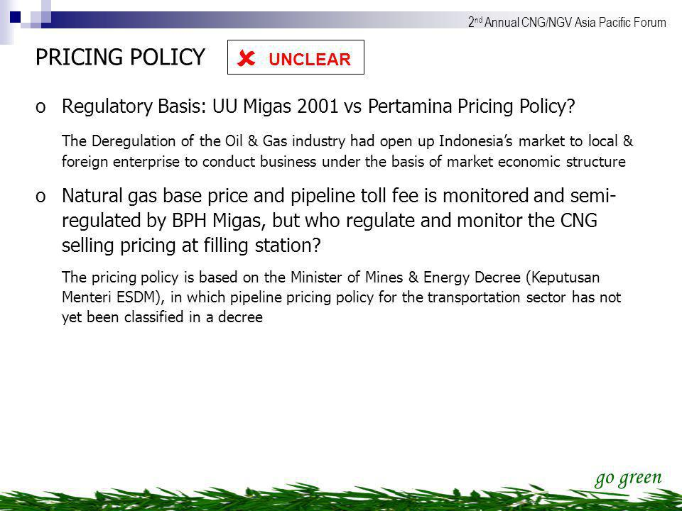 PRICING POLICY UNCLEAR. Regulatory Basis: UU Migas 2001 vs Pertamina Pricing Policy