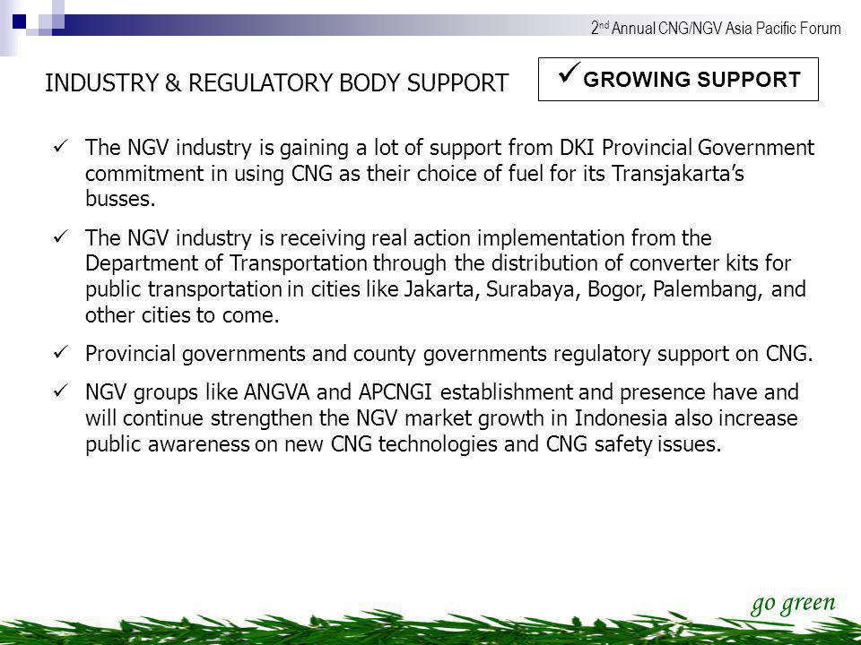 GROWING SUPPORT INDUSTRY & REGULATORY BODY SUPPORT
