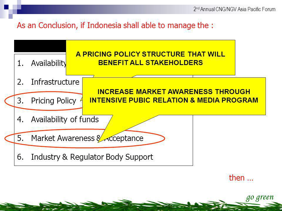 A PRICING POLICY STRUCTURE THAT WILL BENEFIT ALL STAKEHOLDERS