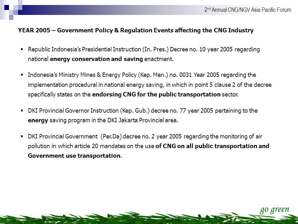 YEAR 2005 – Government Policy & Regulation Events affecting the CNG Industry