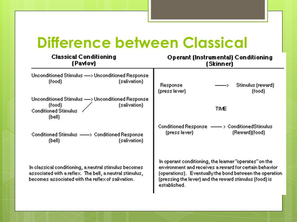 main difference between classical and operant conditioning
