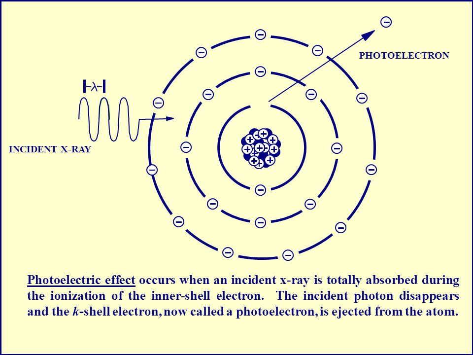 INCIDENT X-RAY PHOTOELECTRON.