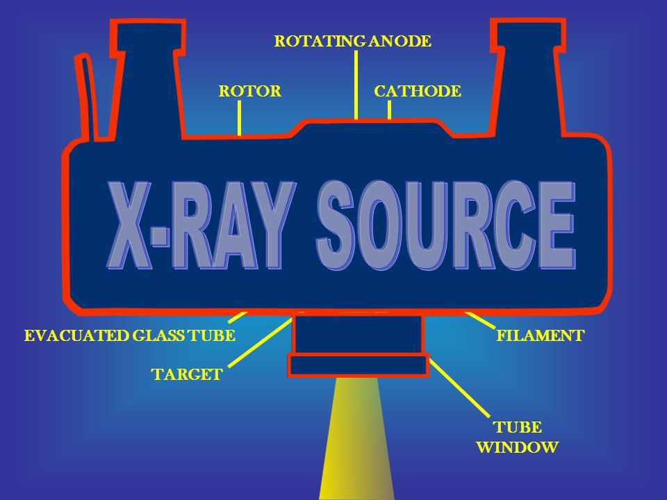 X-RAY SOURCE ROTOR ROTATING ANODE FILAMENT TARGET CATHODE TUBE WINDOW