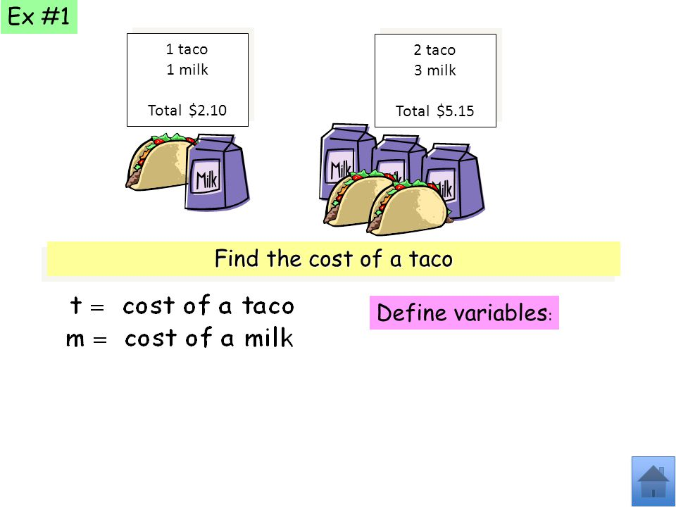 Ex #1 Find the cost of a taco Define variables: 1 taco 2 taco 1 milk