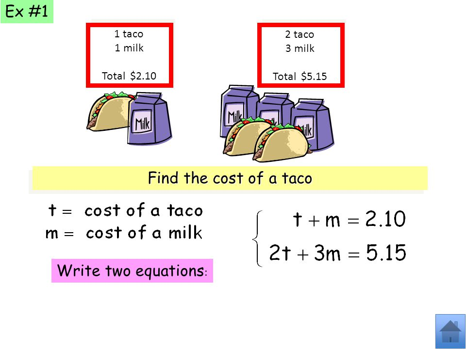 Ex #1 Find the cost of a taco Write two equations: 1 taco 2 taco