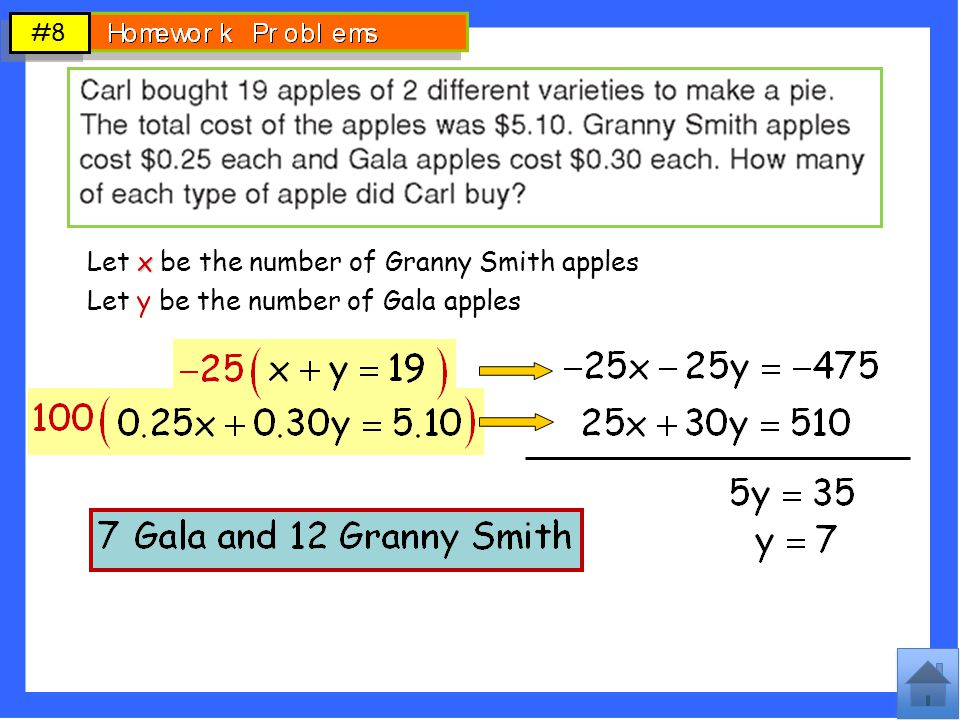 Let x be the number of Granny Smith apples