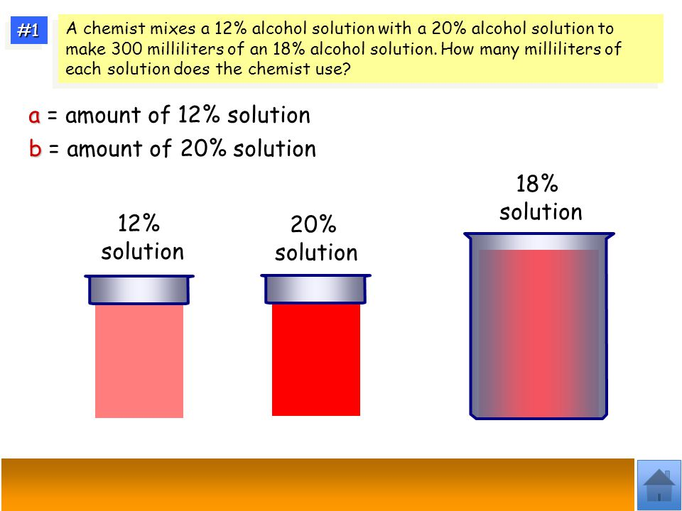 a = amount of 12% solution b = amount of 20% solution 18% solution 12%