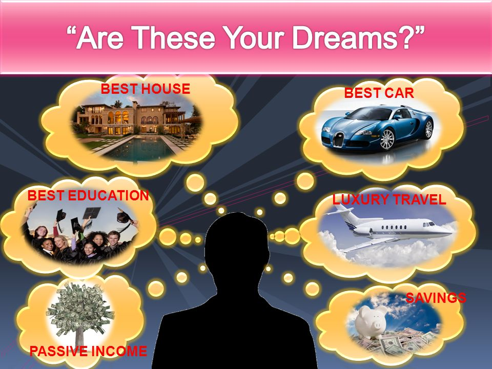 Are These Your Dreams