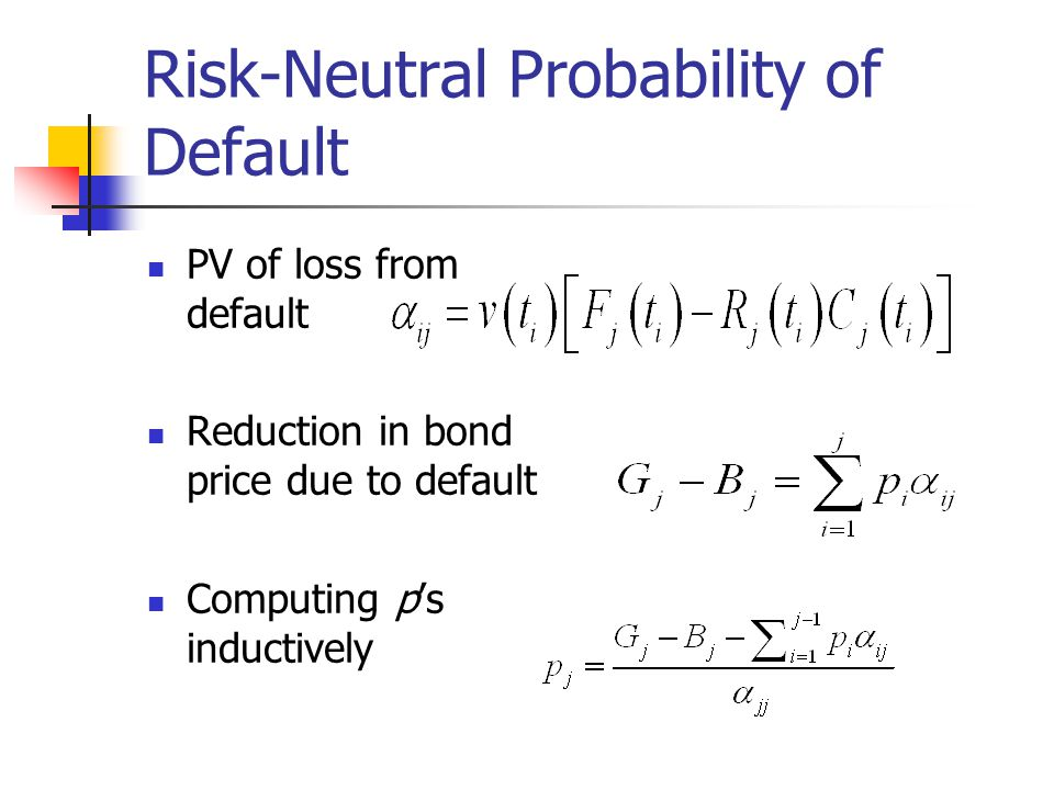 Risk-Neutral Probability of Default
