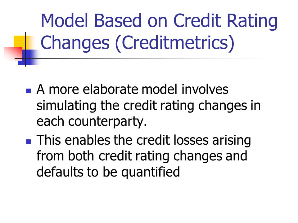 Model Based on Credit Rating Changes (Creditmetrics)