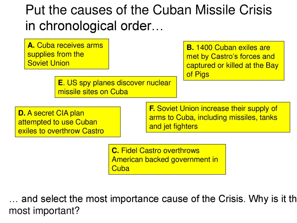 bay of pigs importance