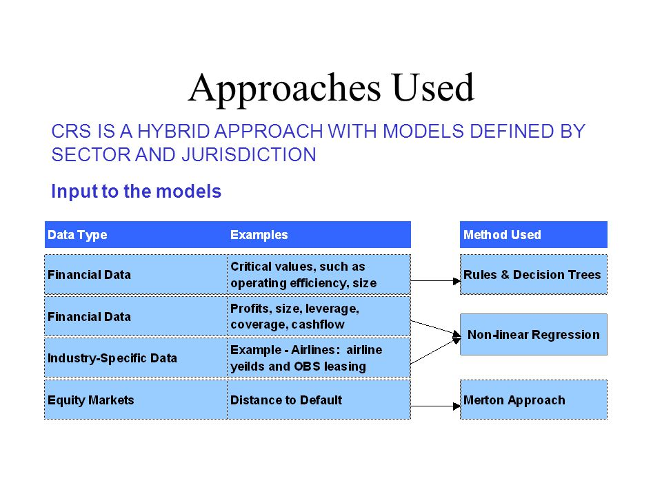 Approaches Used CRS IS A HYBRID APPROACH WITH MODELS DEFINED BY SECTOR AND JURISDICTION.