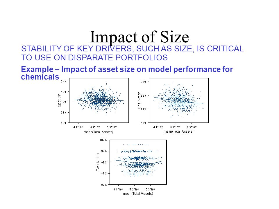 Impact of Size STABILITY OF KEY DRIVERS, SUCH AS SIZE, IS CRITICAL TO USE ON DISPARATE PORTFOLIOS.
