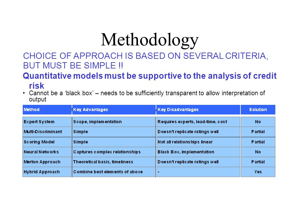 Methodology CHOICE OF APPROACH IS BASED ON SEVERAL CRITERIA, BUT MUST BE SIMPLE !!