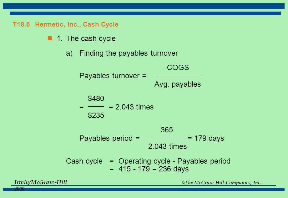 T18.6 Hermetic, Inc., Cash Cycle