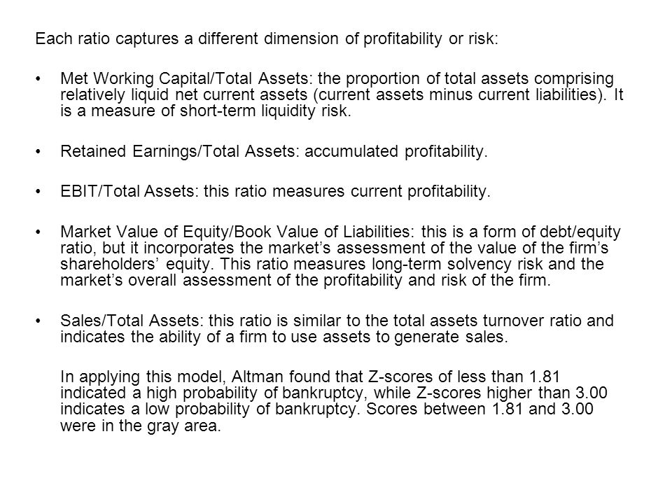 Each ratio captures a different dimension of profitability or risk: