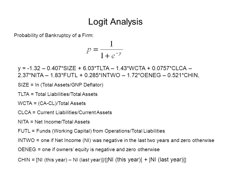 Logit Analysis Probability of Bankruptcy of a Firm: