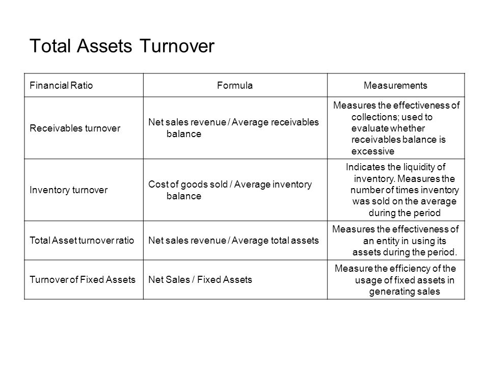 Total Assets Turnover Financial Ratio Formula Measurements