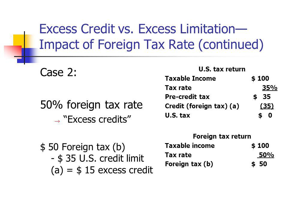 Excess Credit vs. Excess Limitation— Impact of Foreign Tax Rate (continued)