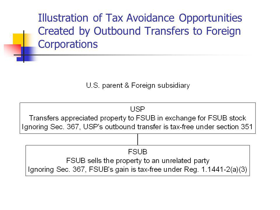 Illustration of Tax Avoidance Opportunities Created by Outbound Transfers to Foreign Corporations
