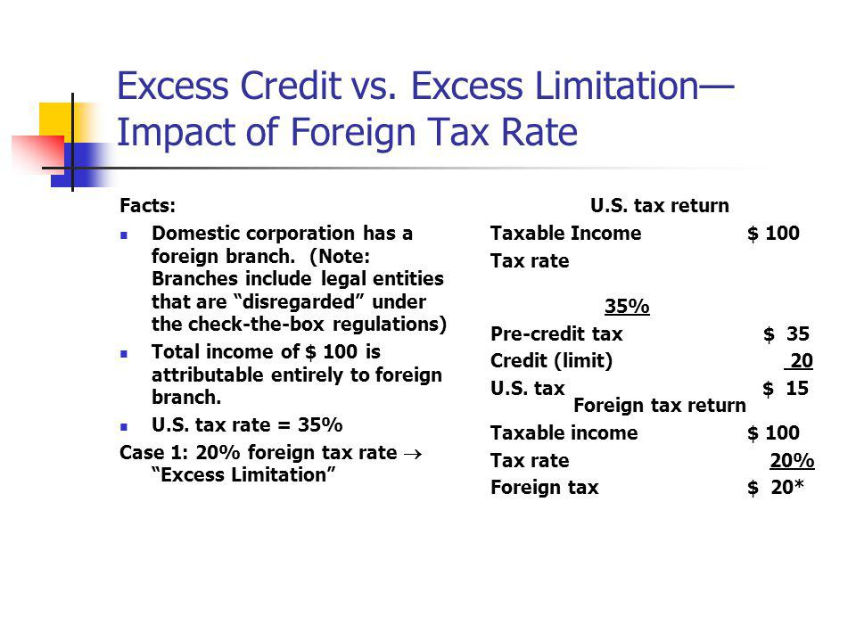 Excess Credit vs. Excess Limitation— Impact of Foreign Tax Rate