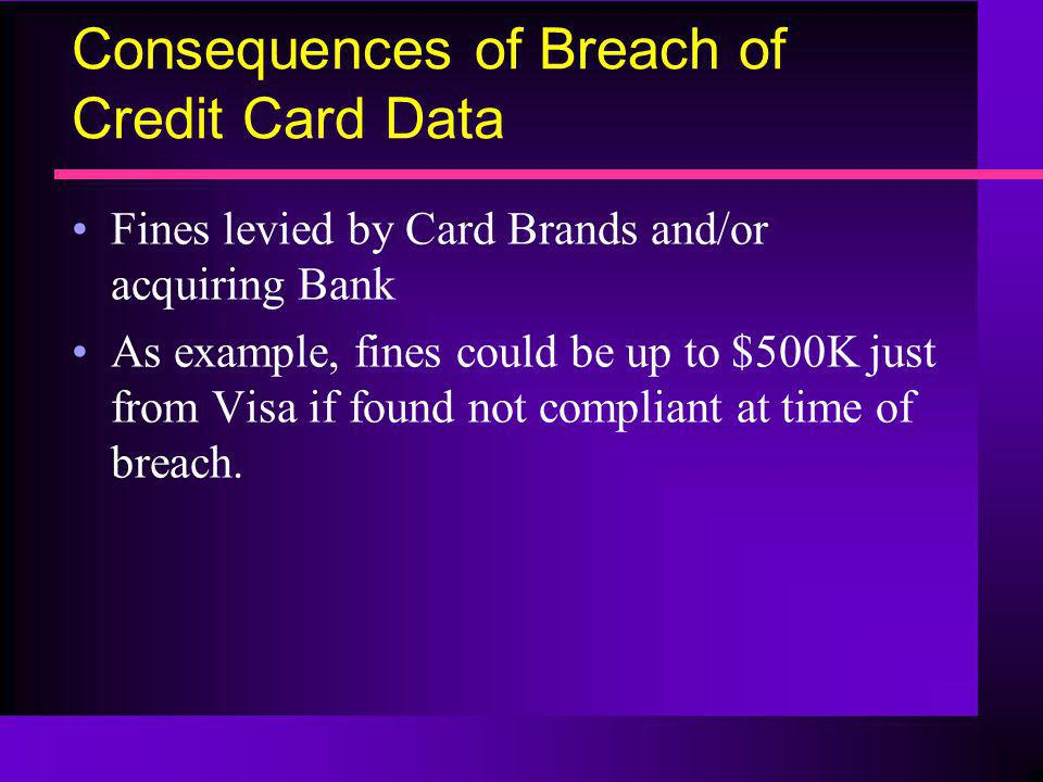 Consequences of Breach of Credit Card Data
