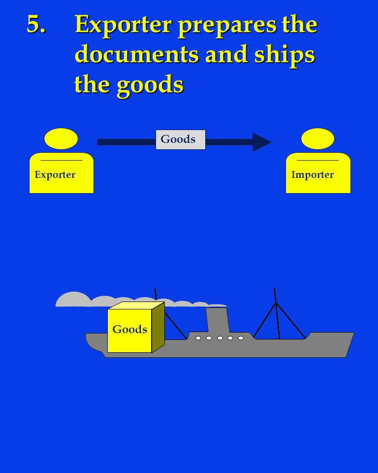 5. Exporter prepares the documents and ships the goods