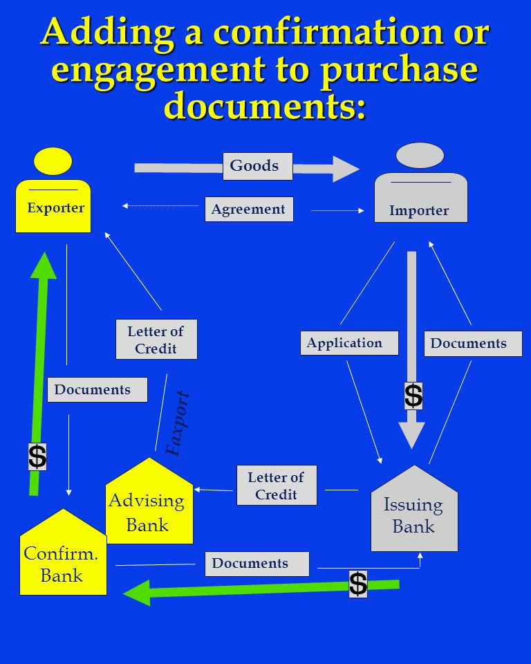 Adding a confirmation or engagement to purchase documents: