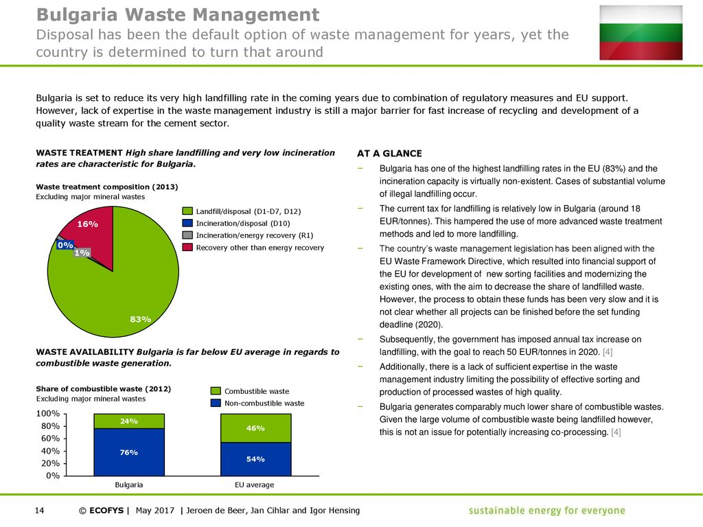 Status and prospects of co-processing of waste in EU cement