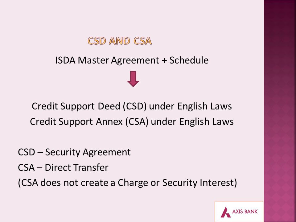 Index Credit Support Agreement Credit Support Annex Ppt Video