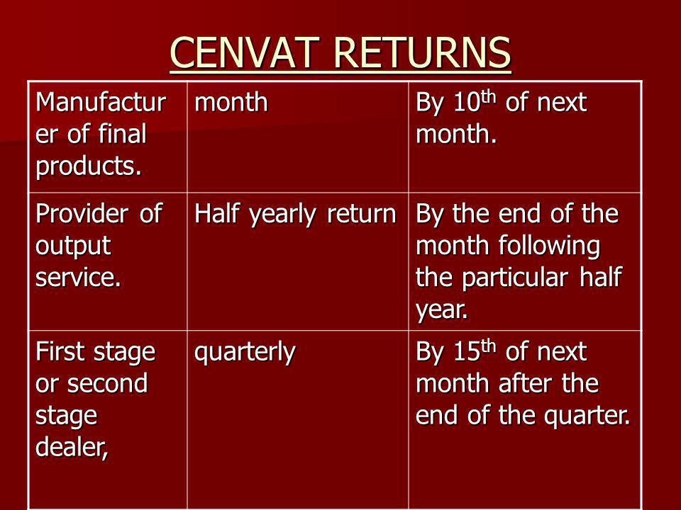 CENVAT RETURNS Manufacturer of final products. month