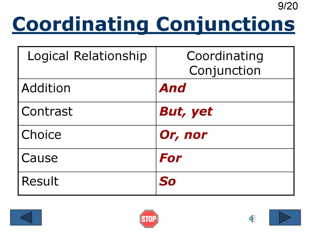 Varying Sentence Structure - ppt download