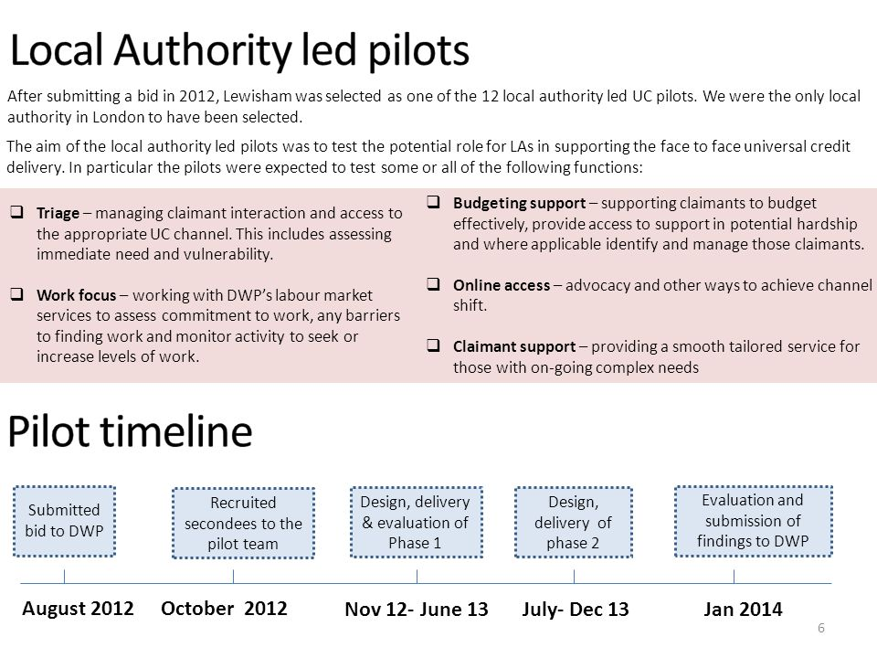 Local Authority led pilots