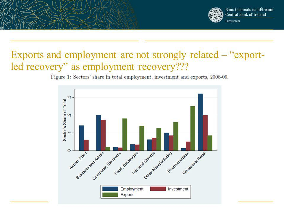 Exports and employment are not strongly related – export-led recovery as employment recovery