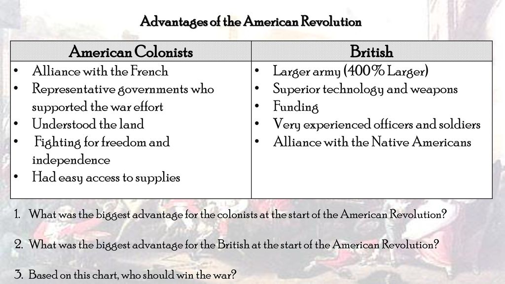 Advantages of the American Revolution - ppt download