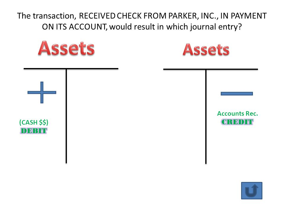 The transaction, RECEIVED CHECK FROM PARKER, INC