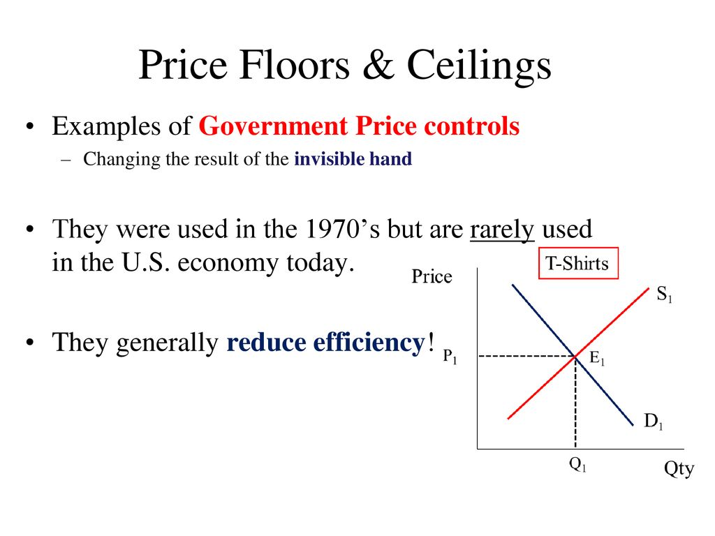 Price Floors Ceilings Ppt Download