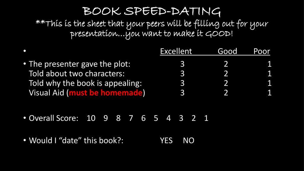 speed dating Qatar