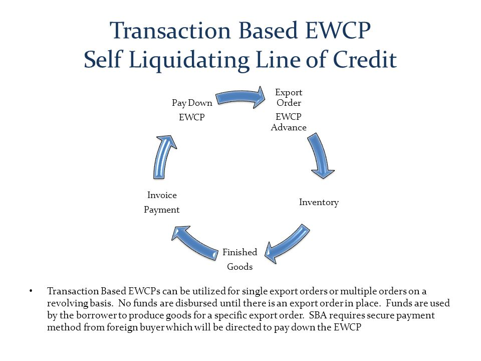 Transaction Based EWCP Self Liquidating Line of Credit