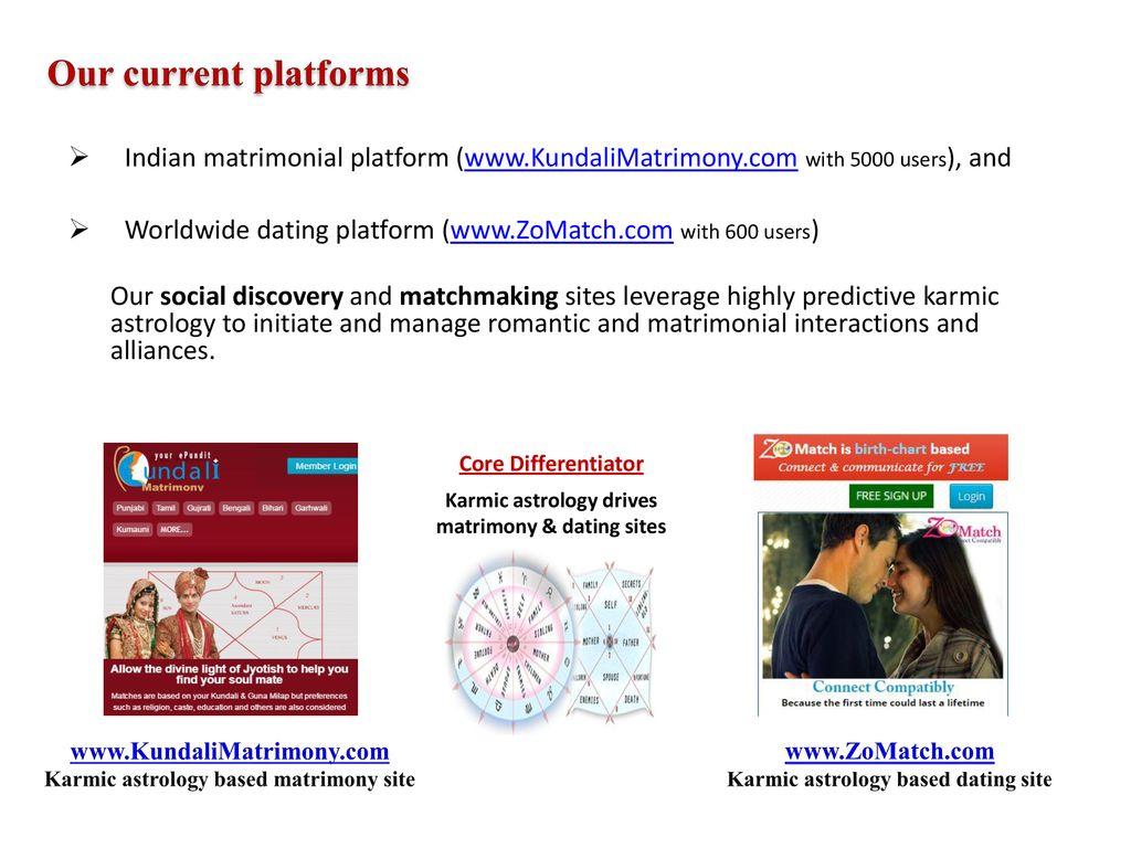 Online matchmaking i hindi gratis Online Dating paragrafer