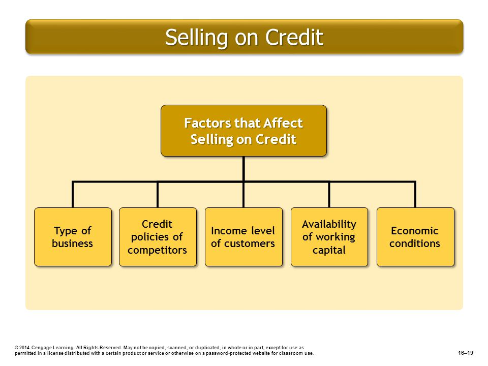 Selling on Credit Factors that Affect Selling on Credit