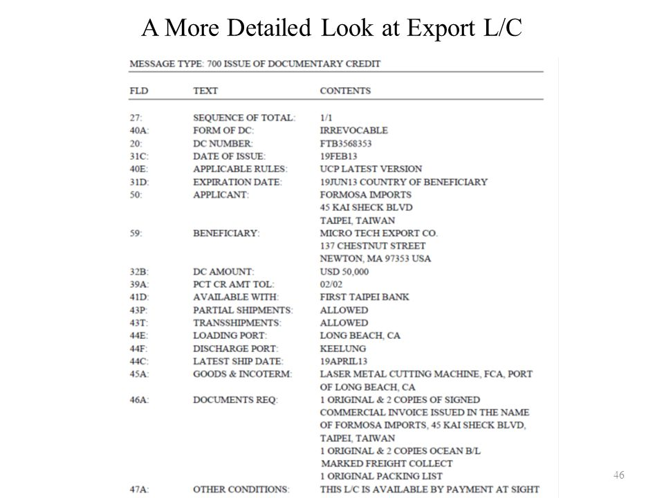A More Detailed Look at Export L/C
