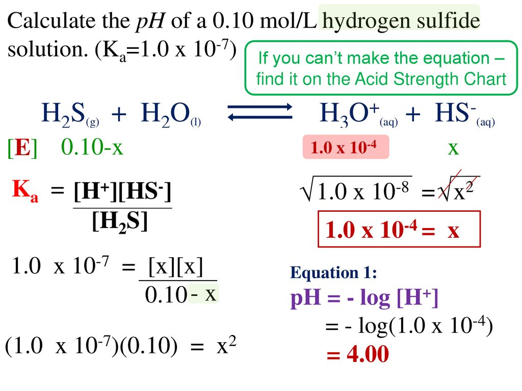 If You Can T Make The Equation Find It On Acid Strength Chart