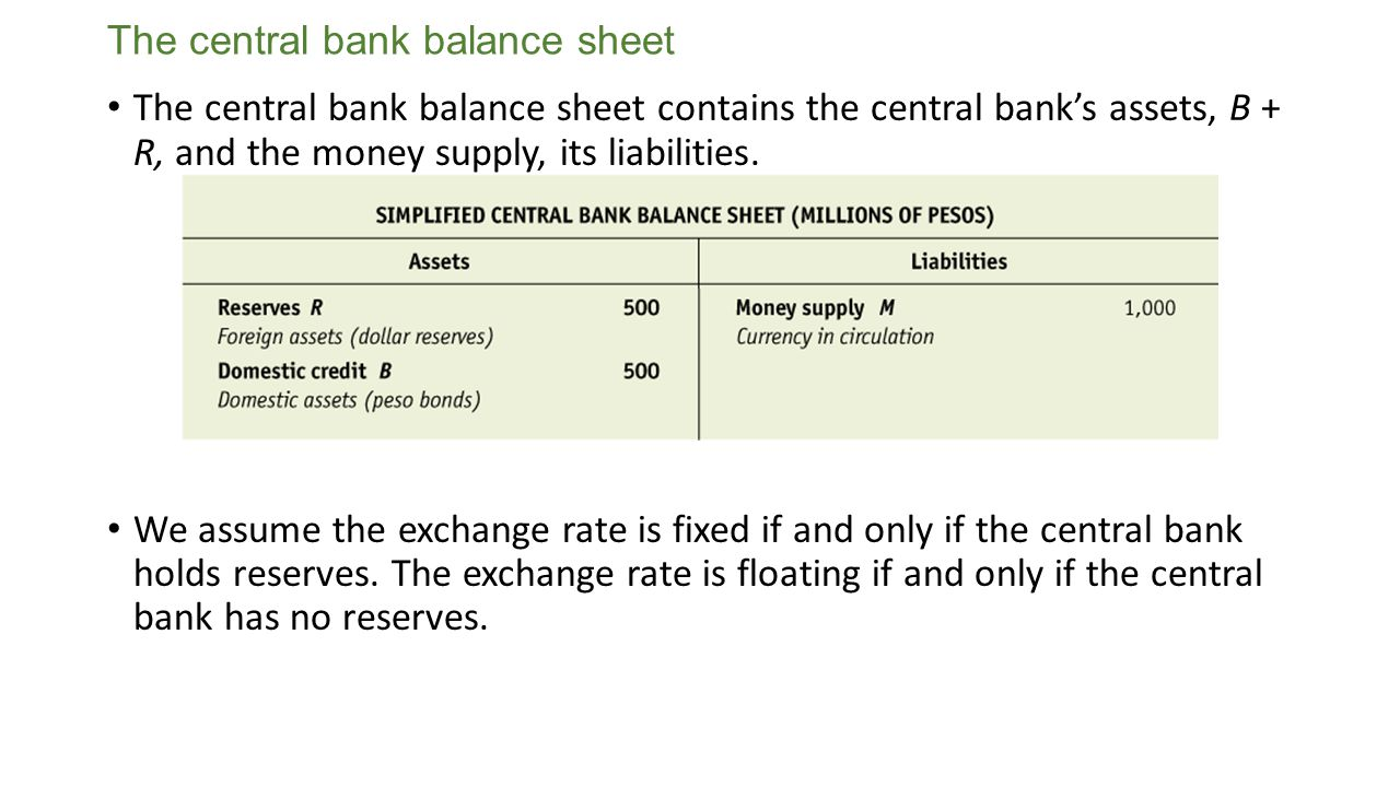 The central bank balance sheet