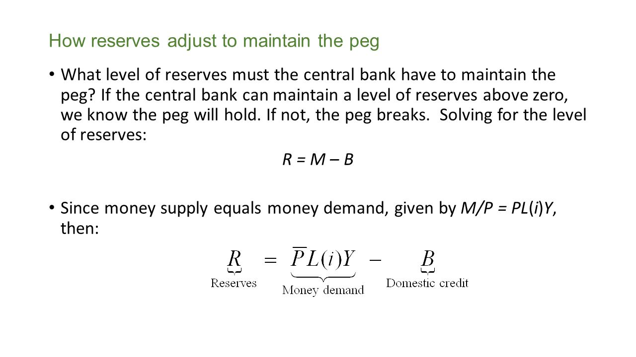 How reserves adjust to maintain the peg